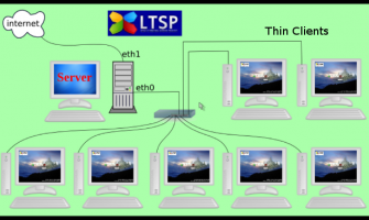 Thin Client - Complete and Economical Networks